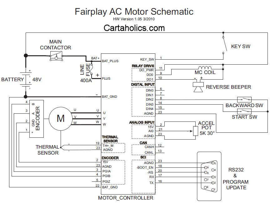 Ac Motor Wiring Diagram6 ac motor speed picture ac motor wiring diagram westinghouse golf cart wiring diagram at arjmand.co