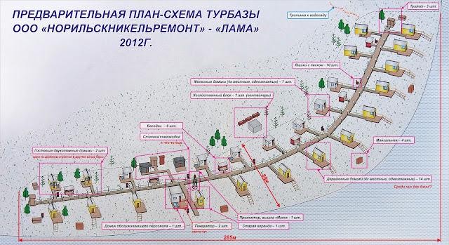 Предварительная план-схема турбазы ООО «Норильскникельремонт» (ННР) «Лама».