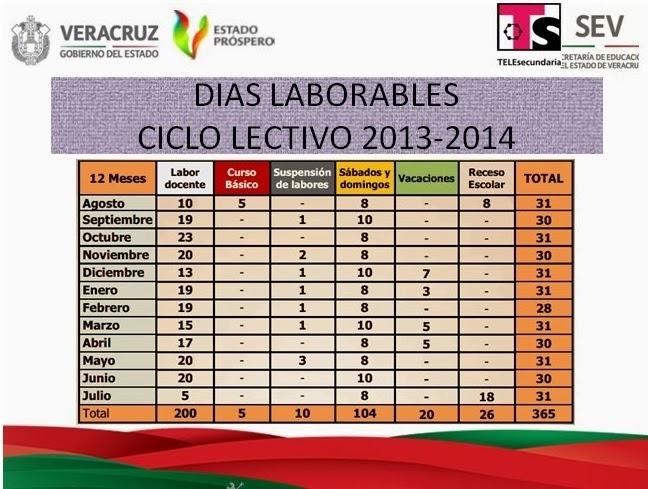 DIAS NO LABORABLES 2013-2014