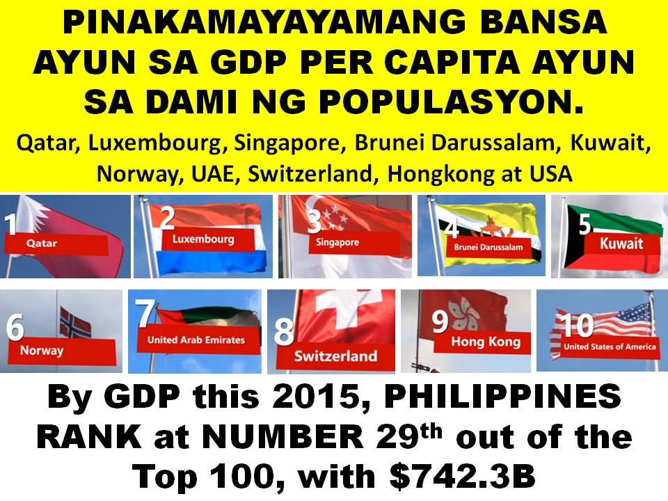 RICHEST COUNTRIES OF THE WORLD AS PER POPULATION - Top 100 richest countries in the world 2015