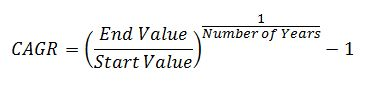 Compound Annual Growth Rate Formula (CAGR)