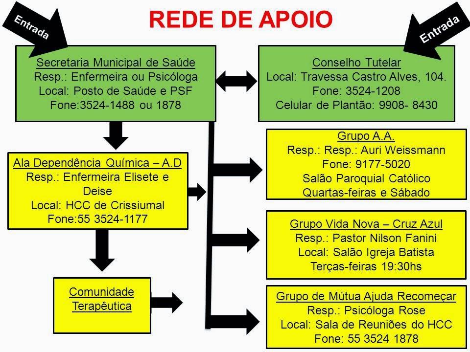 REDE DE APOIO