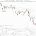 Marknadskommentar vecka 2012-20: Guld, TSX, OMXS30, platina, WTI