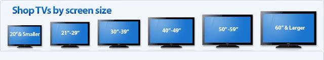model berbagai ukuran layar tv
