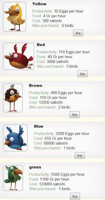 Покупка птиц