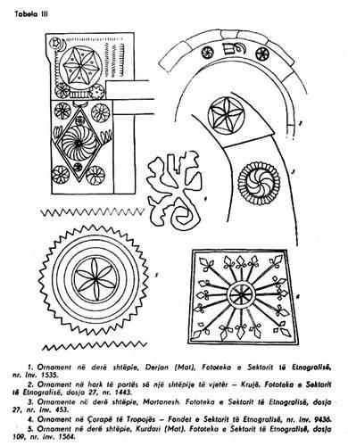 Mitologjia ndër Shqiptarë