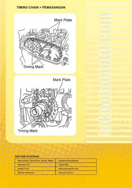 Buku Pedoman Perbaikan