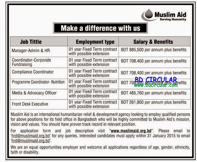 Muslim Aid Job Circular January 2015 - Bd Circular