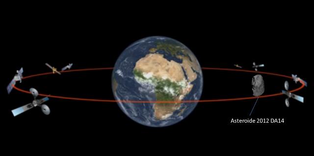 Dia 15 de fevereiro asteroide vai passar próximo a Terra