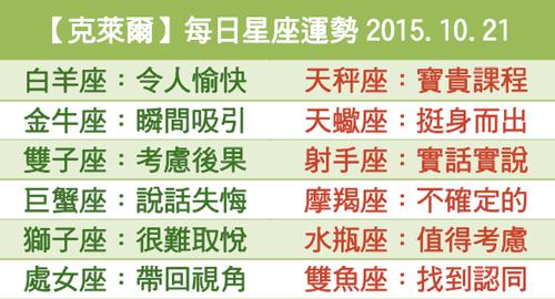 【克萊爾】每日星座運勢2015.10.21