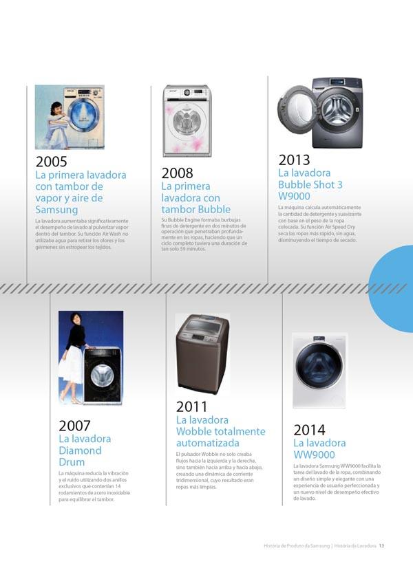 Samsung-cumple-40-años-revolucionando-tecnología-lavado-Infografía