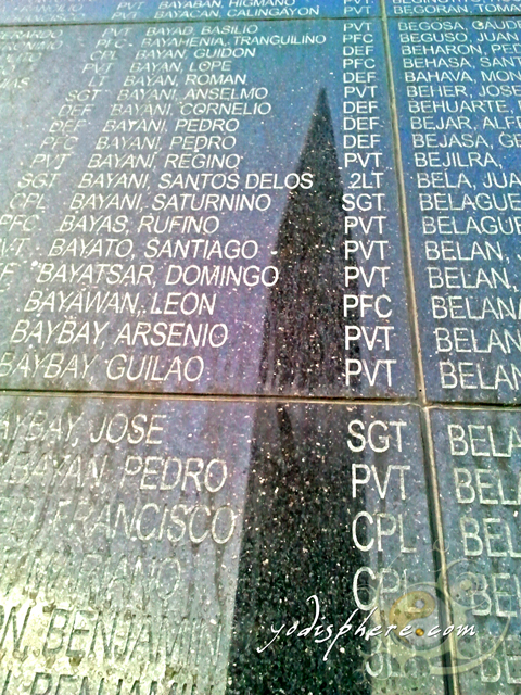 List of names who died in the Death March during the Fall of Bataan