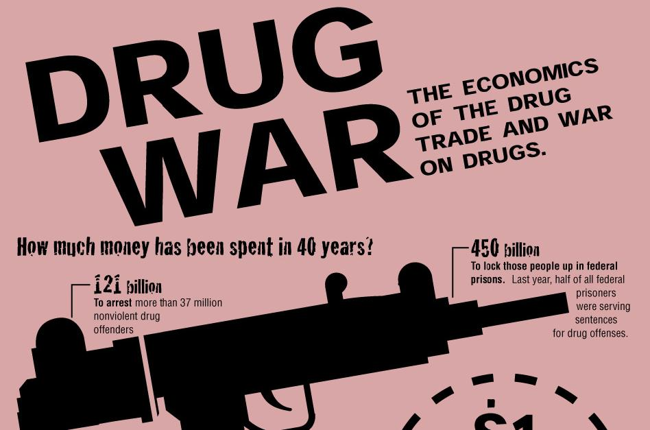 an analysis of the topic of the war on drugs for the united states As the winds shift surrounding the enforcement of drug laws in our country, it may be hard to imagine that circumstances like clarence's still occur, but they do cases like clarence's come about because of a multifaceted war on drugs being waged in the united states that is difficult to stop.
