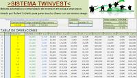 Plantilla metodo twinvest