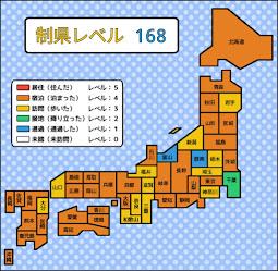 歷次日本旅遊