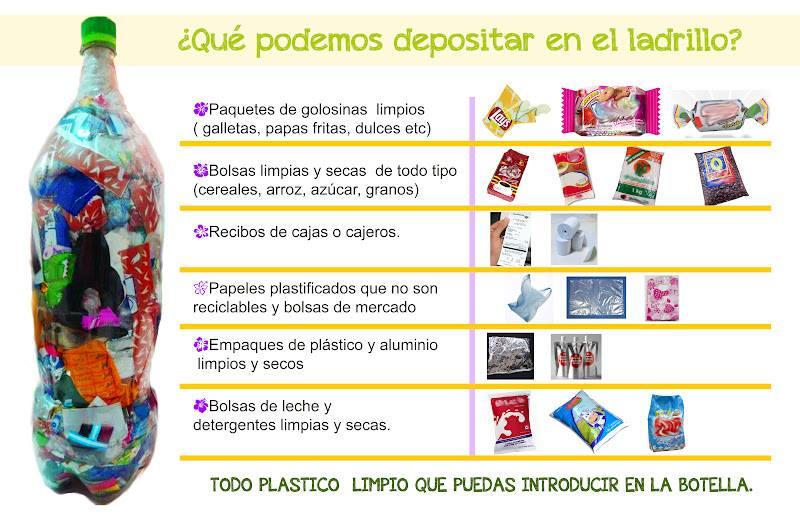 Participemos en el concurso de Ecoladrillos.