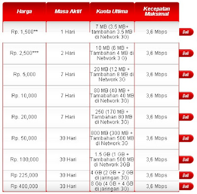 Paket Internet As - Flash Ultima
