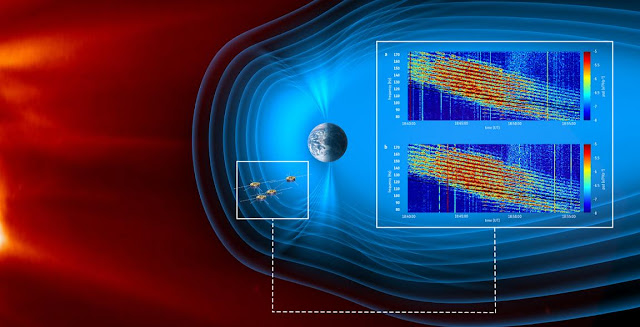 Illustration of the four Cluster spacecraft flying through the Earth's outer radiation belt, close to the geomagnetic equator, where on 6 July 2013, between 18:40 and 18:55 GMT, Cluster observed the type of plasma waves known as equatorial noise. Credit: ESA/ATG medialab