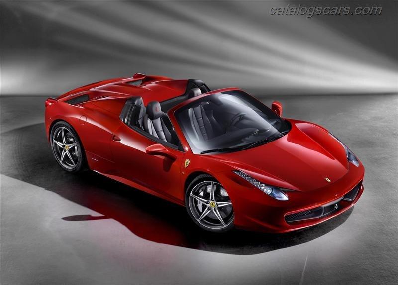 صور سيارة فيرارى 458 سبايدر 2014 - اجمل خلفيات صور عربية فيرارى 458 سبايدر 2014 - Ferrari 458 Spider Photos Ferrari-458-Spider-2012-10.jpg