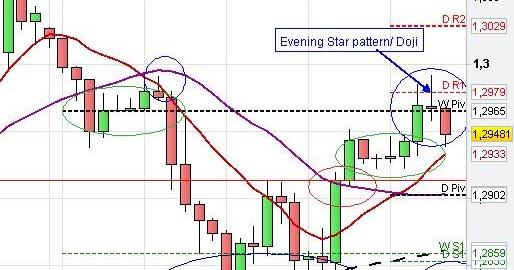 Forex market manipulation strategies