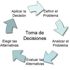 Excel Matriz DAFO