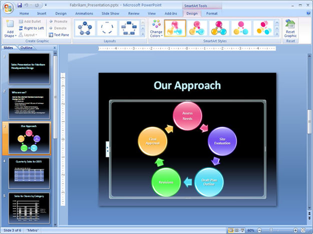 INFORMATICA DE LA EDUCACION: POWER POINT