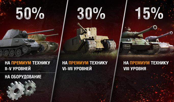 Ближайшие подарки в world of tanks