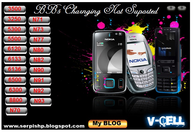 All nokia charging solutions