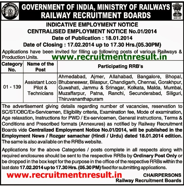 Application Form, Recruitment Notification 2014 Upcoming Raliway Jobs