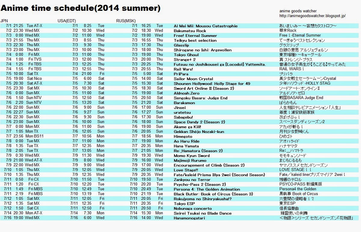 Anime goods watcher 2014 summer anime time schedule eraliest onair