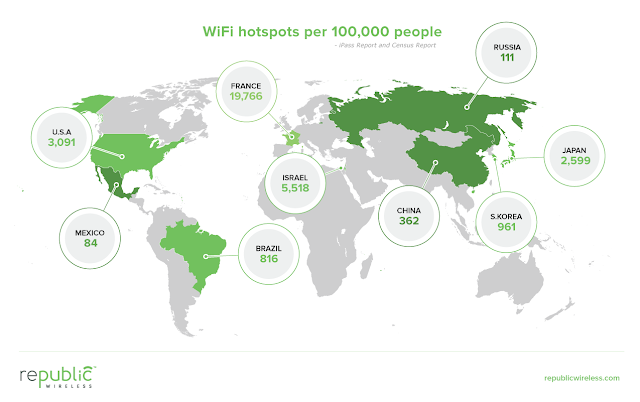 """countries having the  highest number of wifi hotspots"""