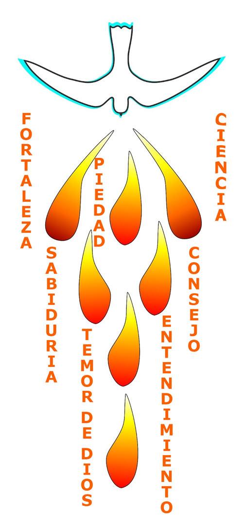 parroquia de sevilla la nueva pentecost u00c9s pentecost clipart lutheran pentecost clip art images
