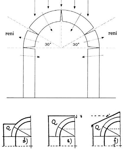 L 39 architettura romana archi e volte for Disegno del piano di architettura