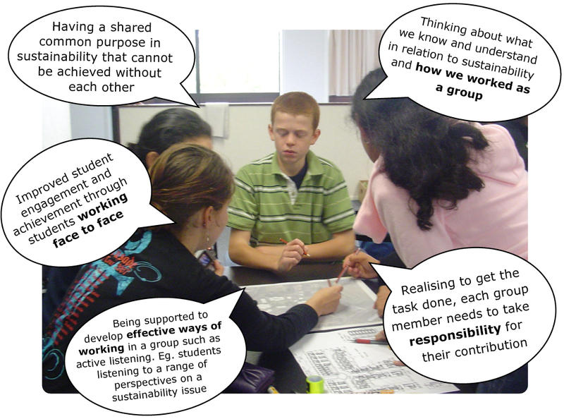 Danna T Collaborative Learning Vs Cooperative Learning