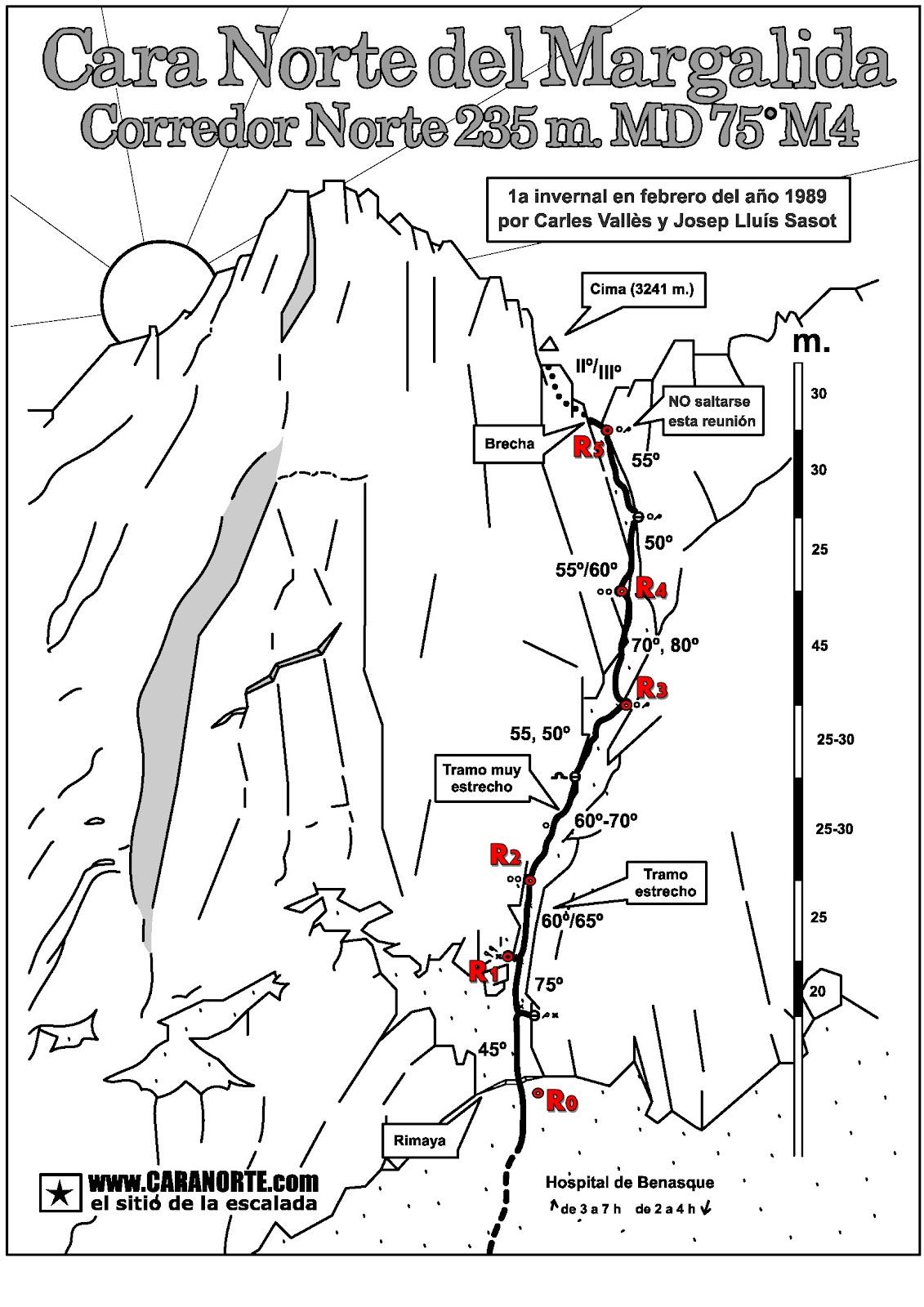 Maniobras de escapismo: Corredor Norte (MD, 80º, M4) del Pico Margalida