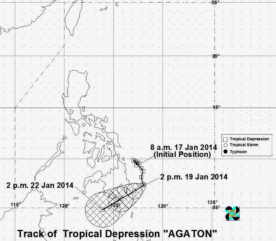 Typhoon Agaton 2014 track