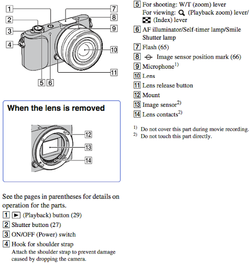 download the sony nex 3n manual in pdf
