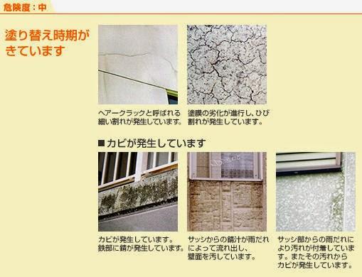 高機能塗装/屋根塗装/外壁塗装/塗装/塗替え/耐久年数/塗替え費用/地球環境対応/co2削減/無料点検