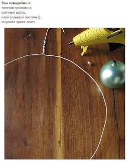 Венок из елочных шаров