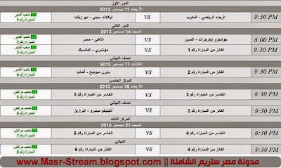 جدول مواعيد مباريات النادي الأهلي في كأس العالم للأندية بالمغرب 2013