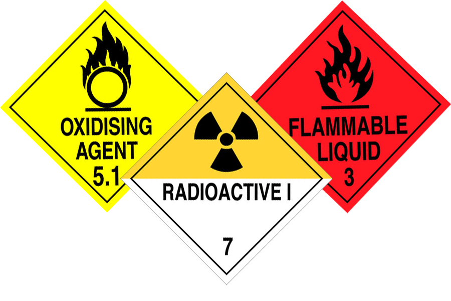 Safety Risks Chemical Storage Hazard Signs