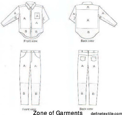 garments-zone