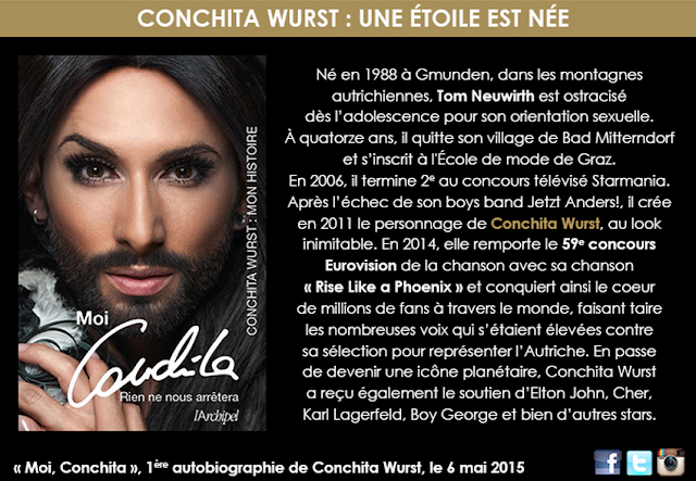 Moi, Conchita