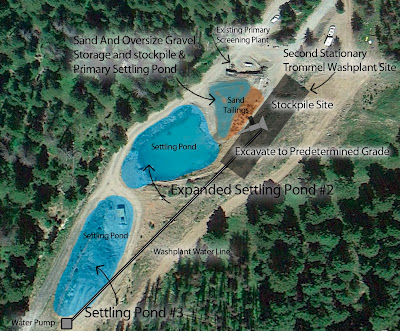 simple mine site plans for Placer gold mining