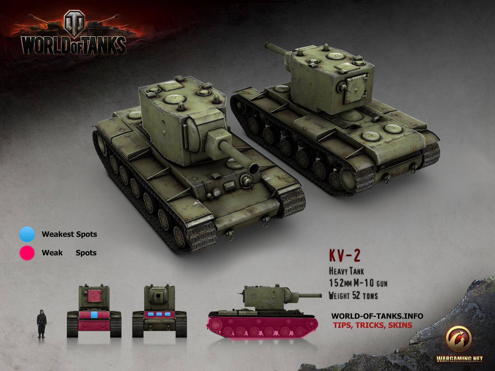 Места танков в онлайн игре world of tanks