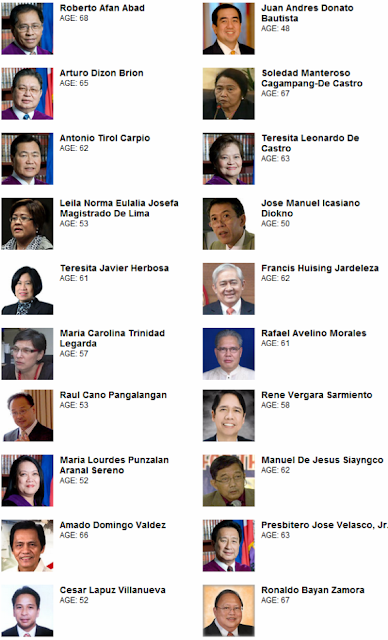 Chief Justice Nominees Philippines