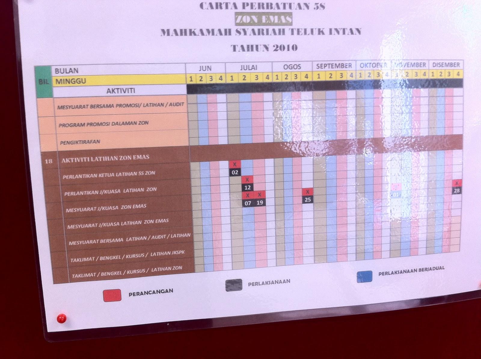Contoh Karya Tulis Ilmiah Kebidanan Terbaru   newhairstylesformen2014 ...