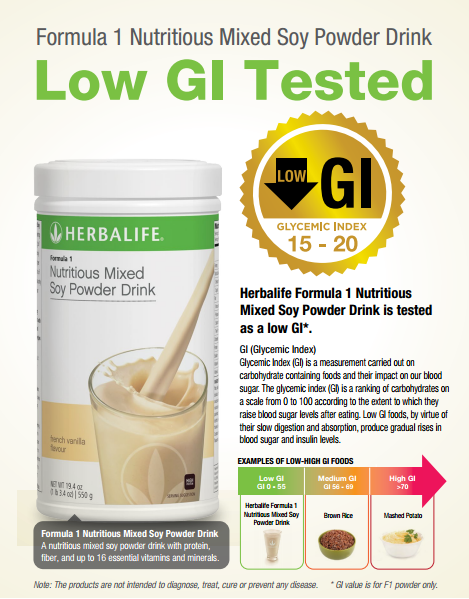 Herbalife Formula 1, low GI tested