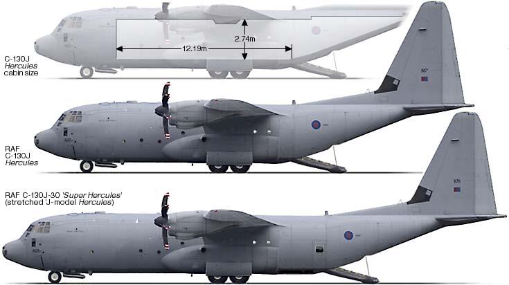 [Imagen: AIR_C-130J_vs_C-130J-30_lg.jpg]