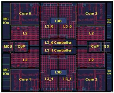 Prosesor IBM Z196, Prosesor Tercepat di Dunia